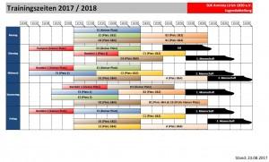 Trainingszeiten17-18