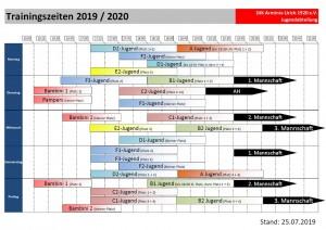 Trainingszeiten_19-20